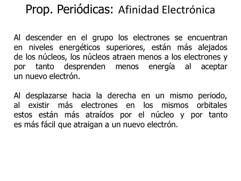 Prop. Periódicas: Afinidad Electrónica