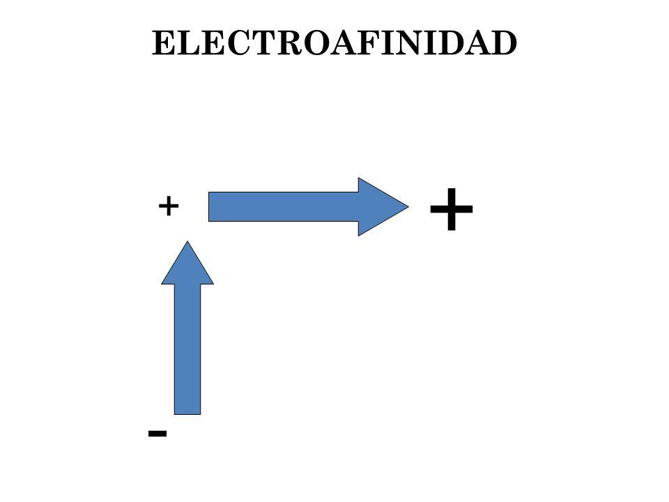 ELECTROAFINIDAD + + -