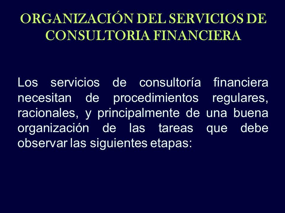 ORGANIZACIÓN DEL SERVICIOS DE CONSULTORIA FINANCIERA