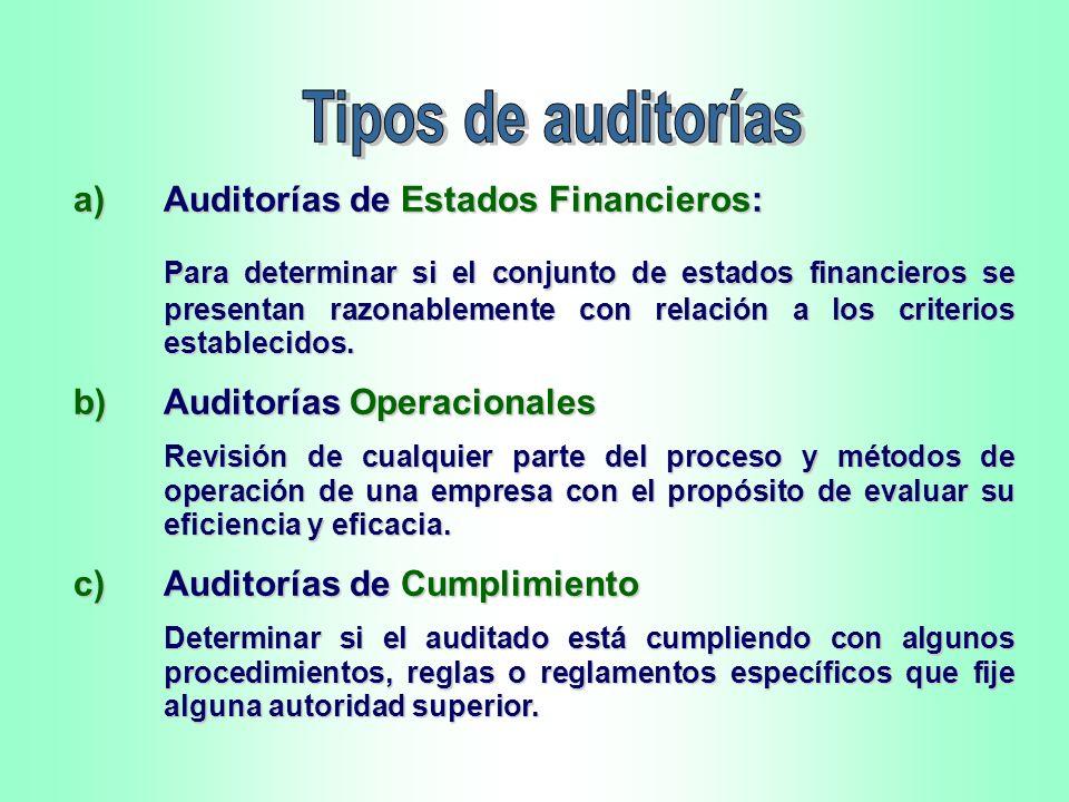 Tipos de auditorías a) Auditorías de Estados Financieros: