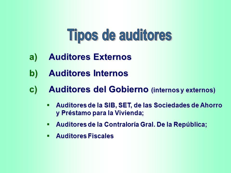 Tipos de auditores Auditores Externos Auditores Internos