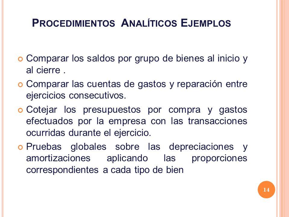 Procedimientos Analíticos Ejemplos
