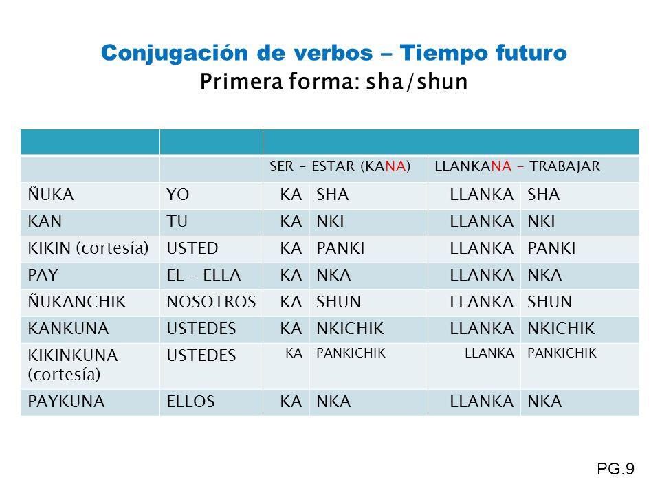 Conjugación de verbos – Tiempo futuro Primera forma: sha/shun