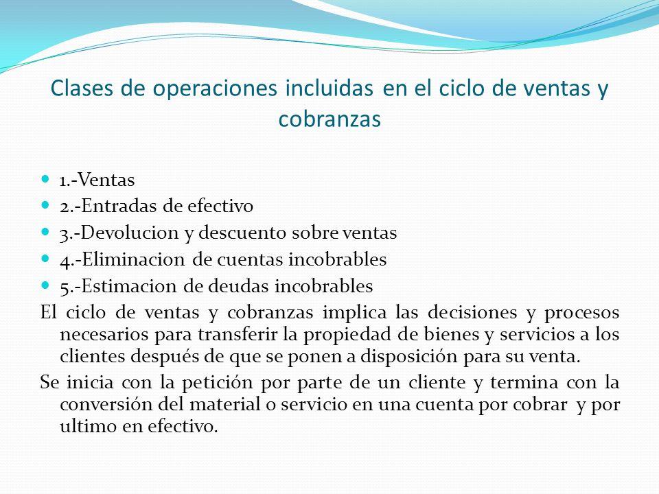 Clases de operaciones incluidas en el ciclo de ventas y cobranzas