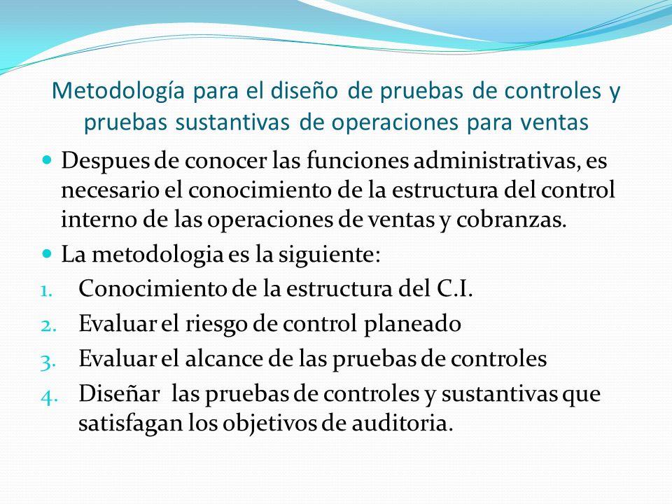 Metodología para el diseño de pruebas de controles y pruebas sustantivas de operaciones para ventas