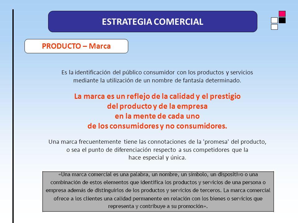 ESTRATEGIA COMERCIAL PRODUCTO – Marca