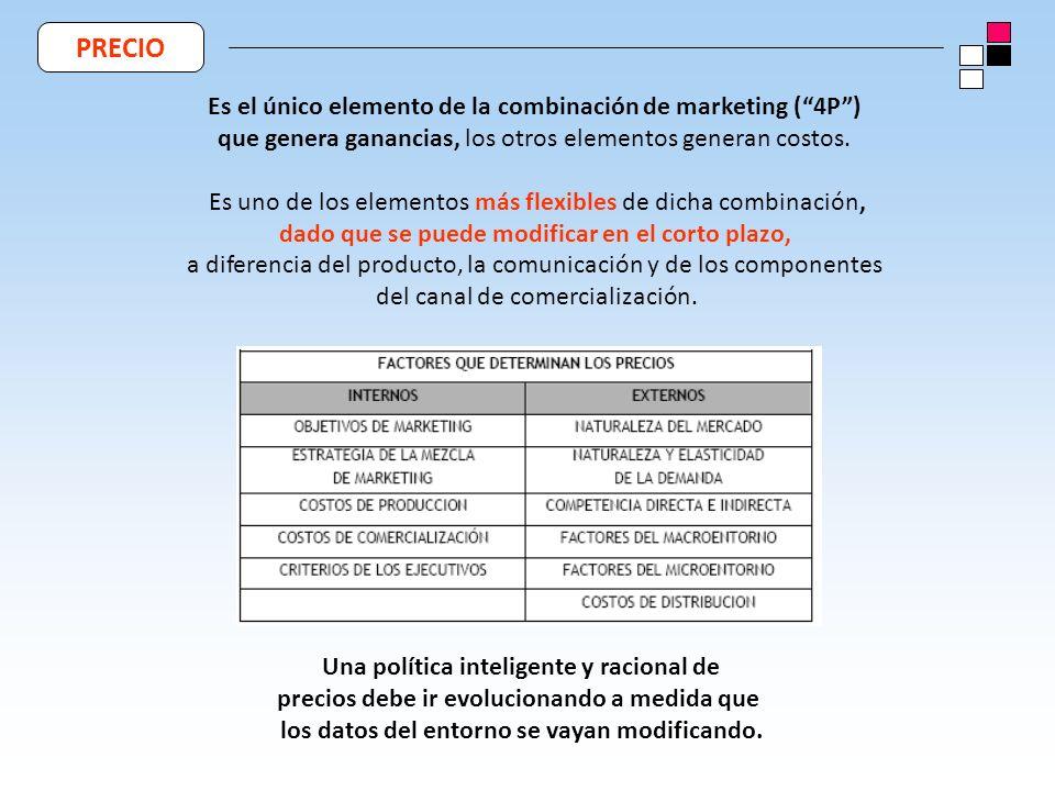 PRECIO Es el único elemento de la combinación de marketing ( 4P )