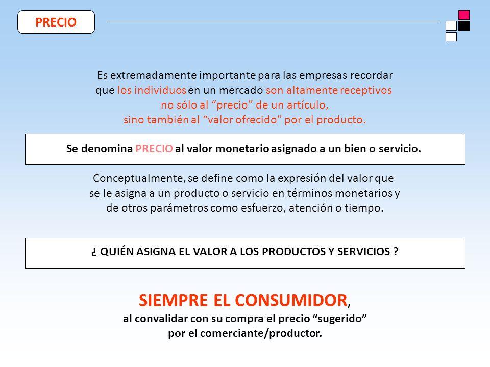 SIEMPRE EL CONSUMIDOR, PRECIO