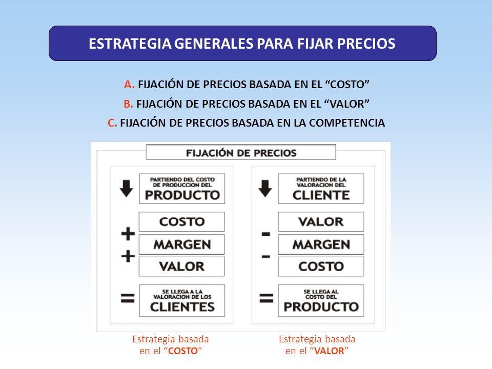 ESTRATEGIA GENERALES PARA FIJAR PRECIOS
