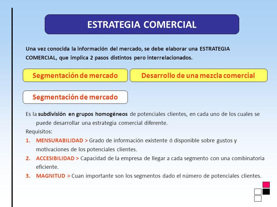 ESTRATEGIA COMERCIAL Segmentación de mercado