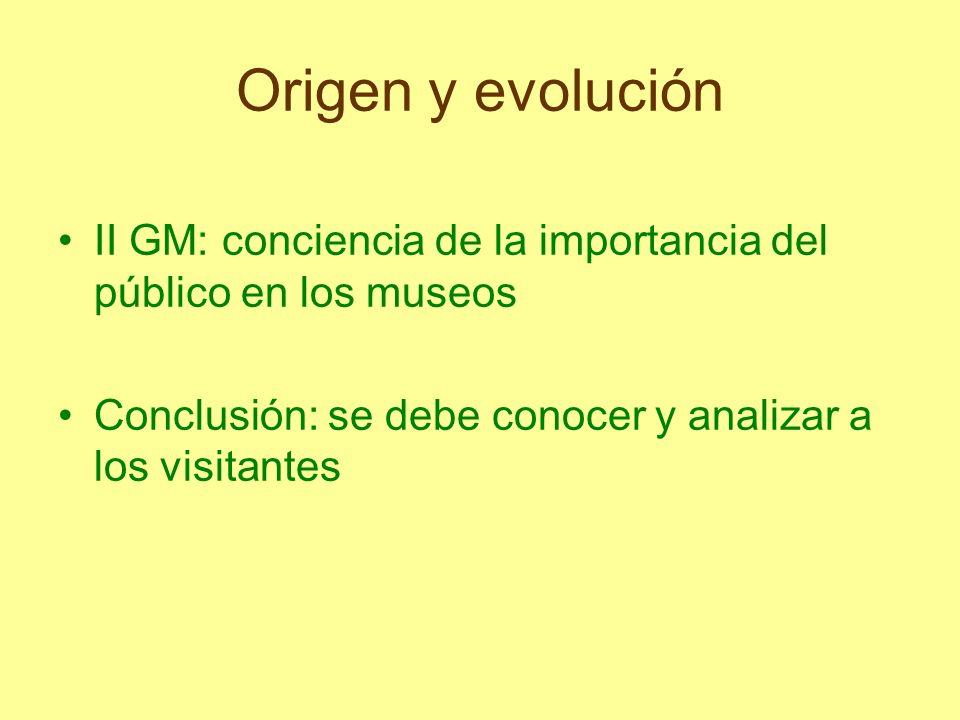 Origen y evolución II GM: conciencia de la importancia del público en los museos.