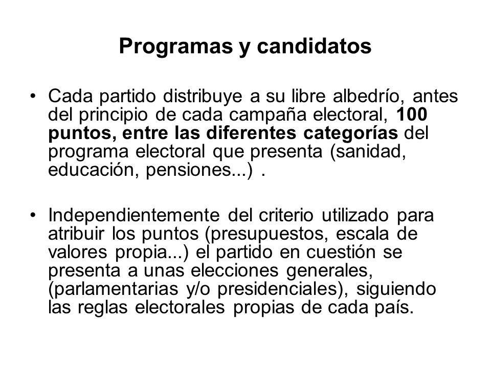 Programas y candidatos