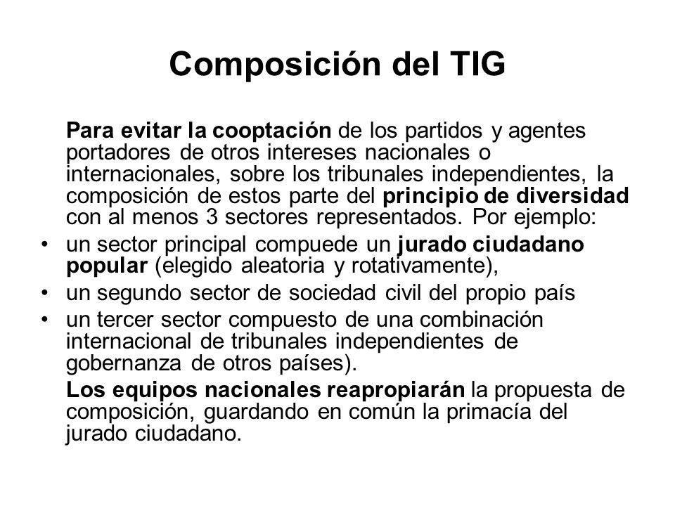 Composición del TIG