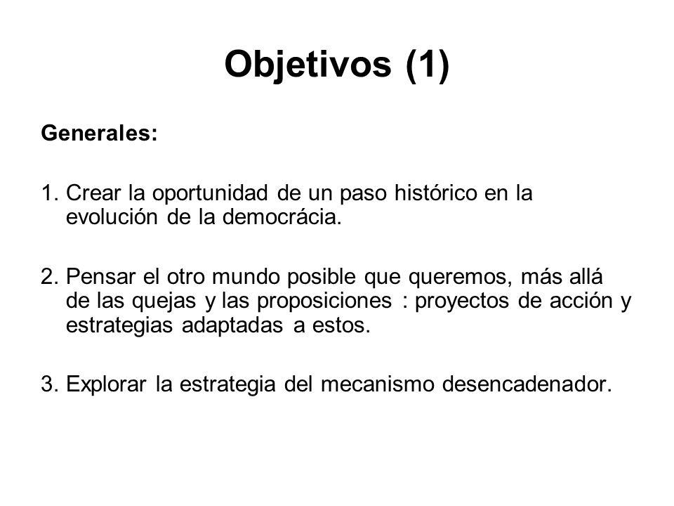 Objetivos (1) Generales: