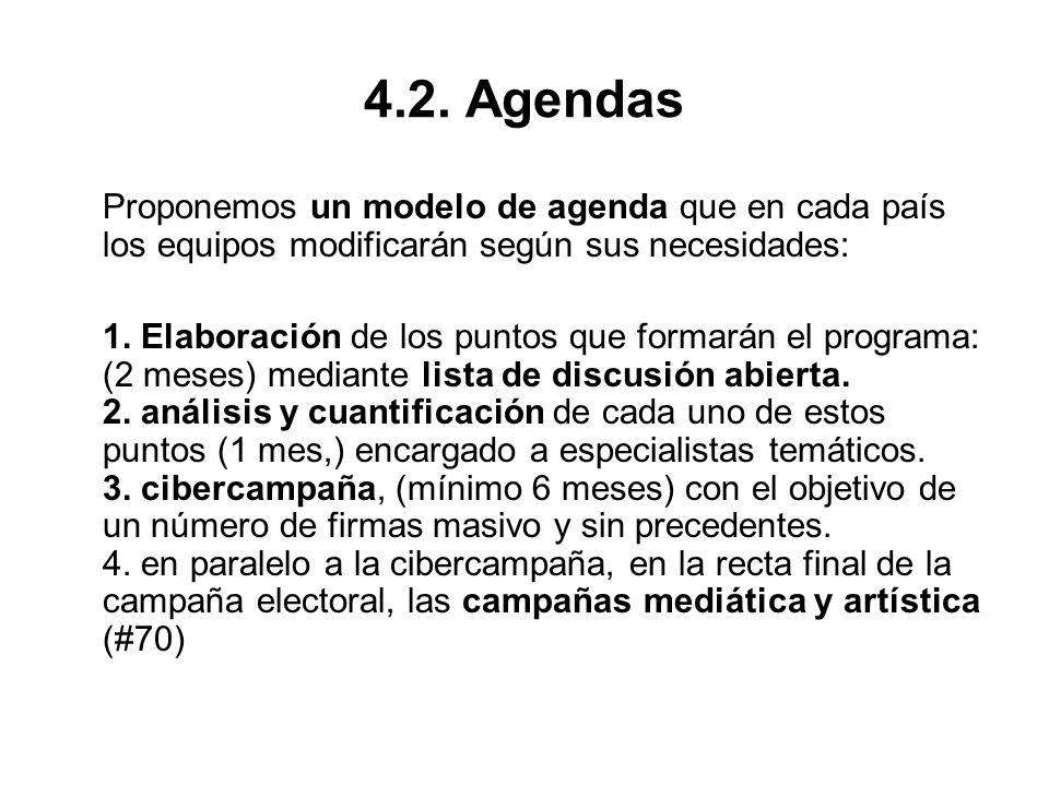 4.2. Agendas Proponemos un modelo de agenda que en cada país los equipos modificarán según sus necesidades: