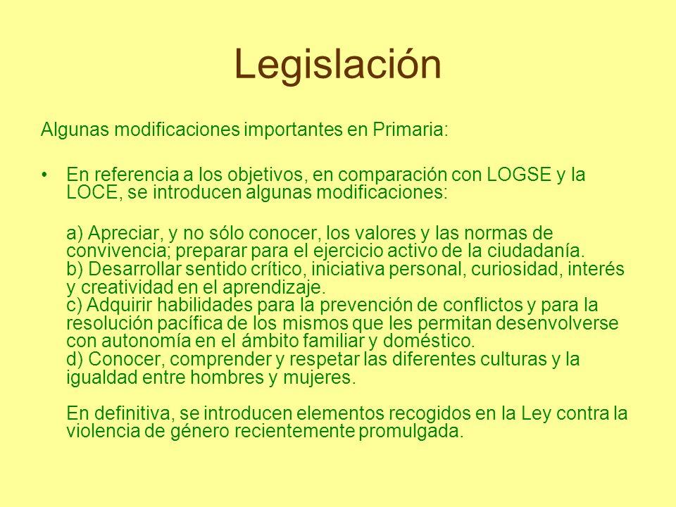 Legislación Algunas modificaciones importantes en Primaria: