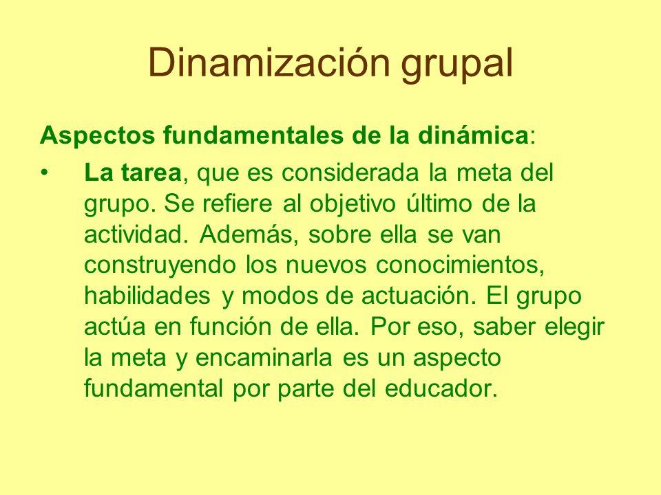 Dinamización grupal Aspectos fundamentales de la dinámica:
