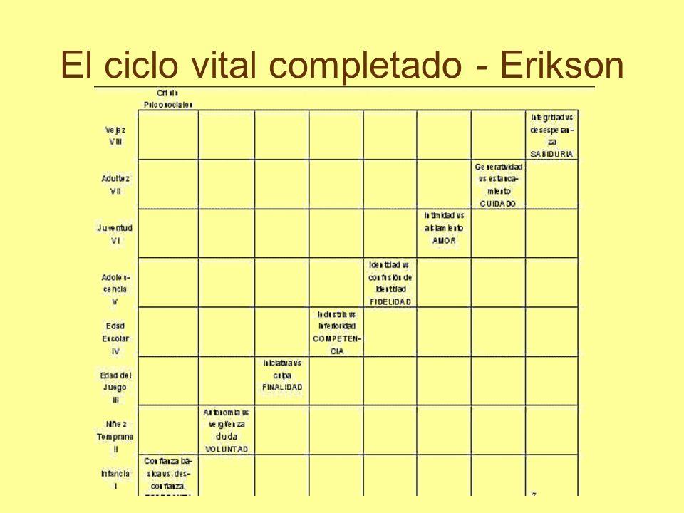 El ciclo vital completado - Erikson