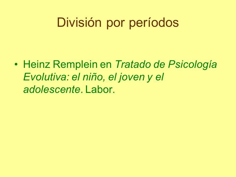 División por períodos Heinz Remplein en Tratado de Psicología Evolutiva: el niño, el joven y el adolescente.