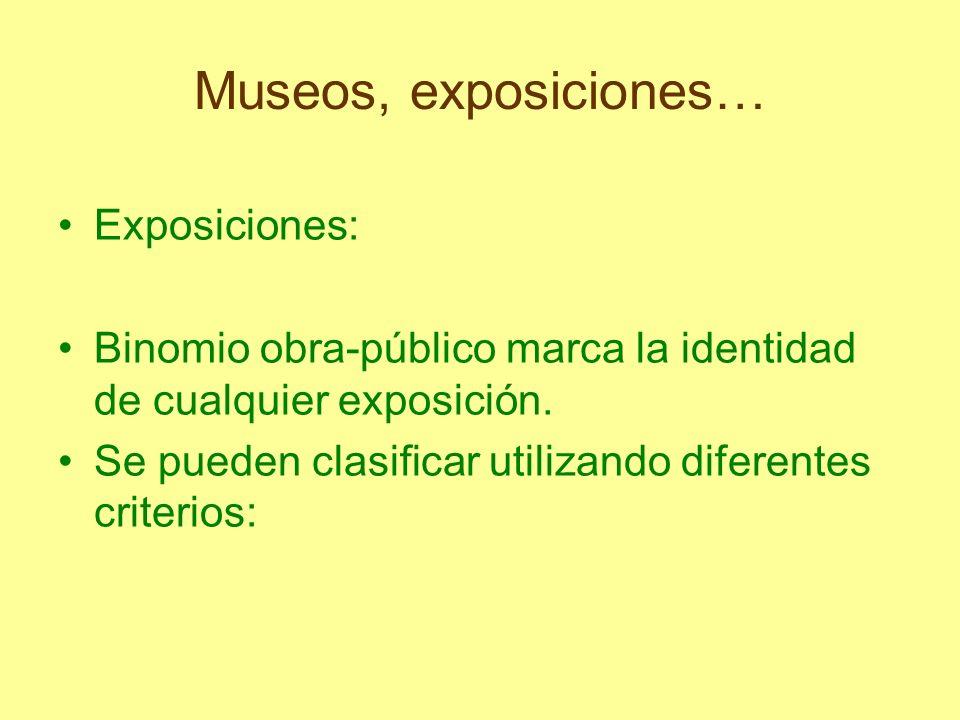 Museos, exposiciones… Exposiciones: