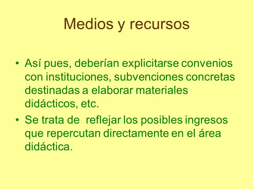 Medios y recursos