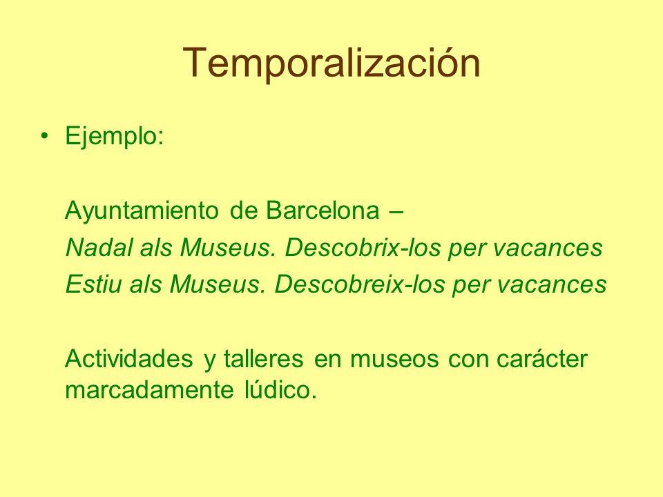 Temporalización Ejemplo: Ayuntamiento de Barcelona –