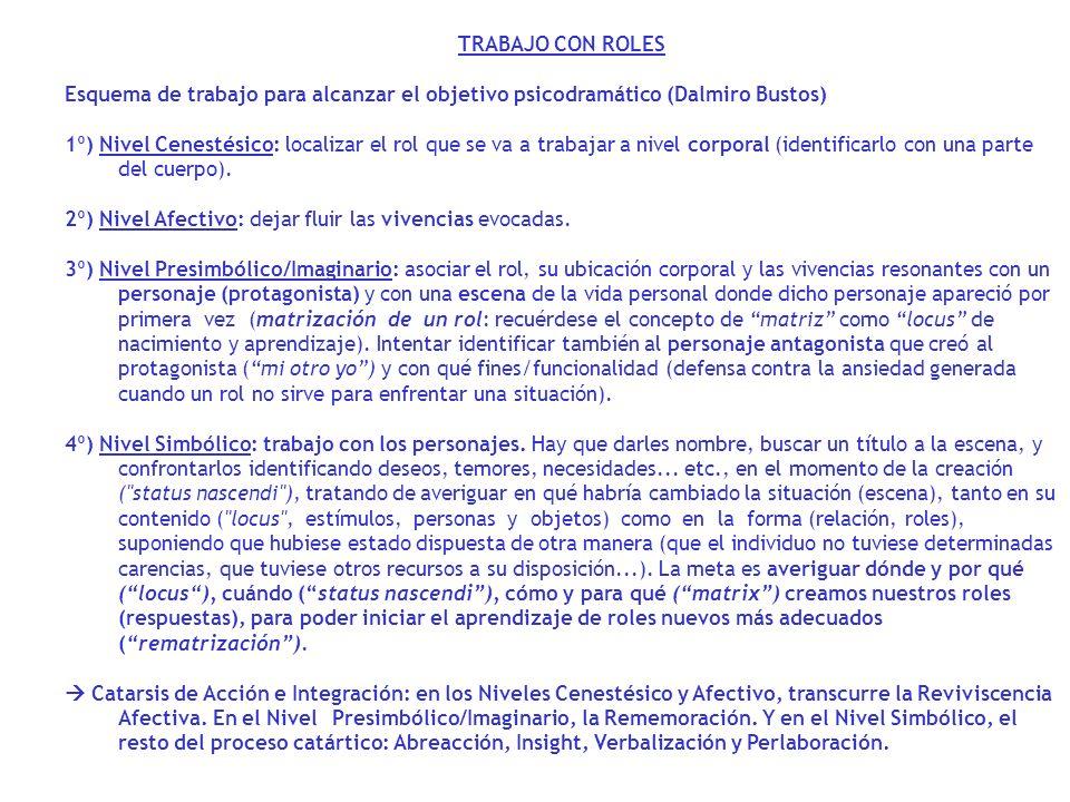 TRABAJO CON ROLES Esquema de trabajo para alcanzar el objetivo psicodramático (Dalmiro Bustos)