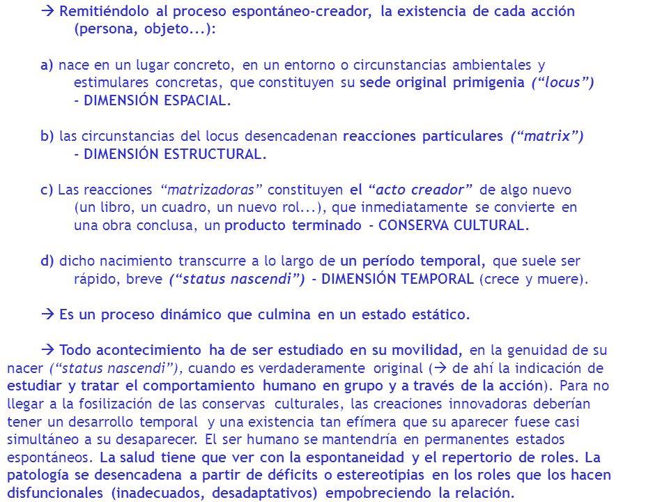  Remitiéndolo al proceso espontáneo-creador, la existencia de cada acción (persona, objeto...):