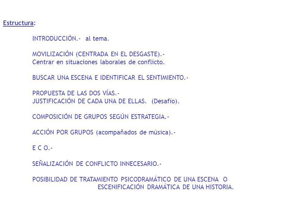 Estructura: INTRODUCCIÓN.- al tema. MOVILIZACIÓN (CENTRADA EN EL DESGASTE).- Centrar en situaciones laborales de conflicto.