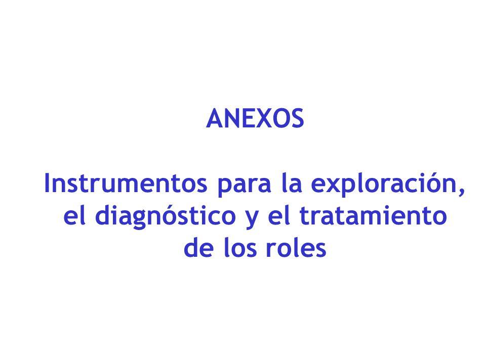 Instrumentos para la exploración, el diagnóstico y el tratamiento