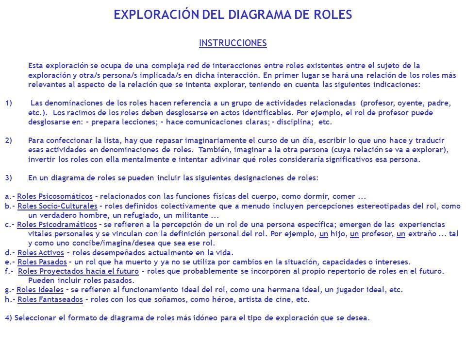 EXPLORACIÓN DEL DIAGRAMA DE ROLES