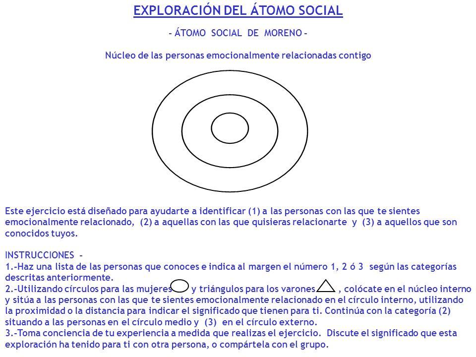 EXPLORACIÓN DEL ÁTOMO SOCIAL