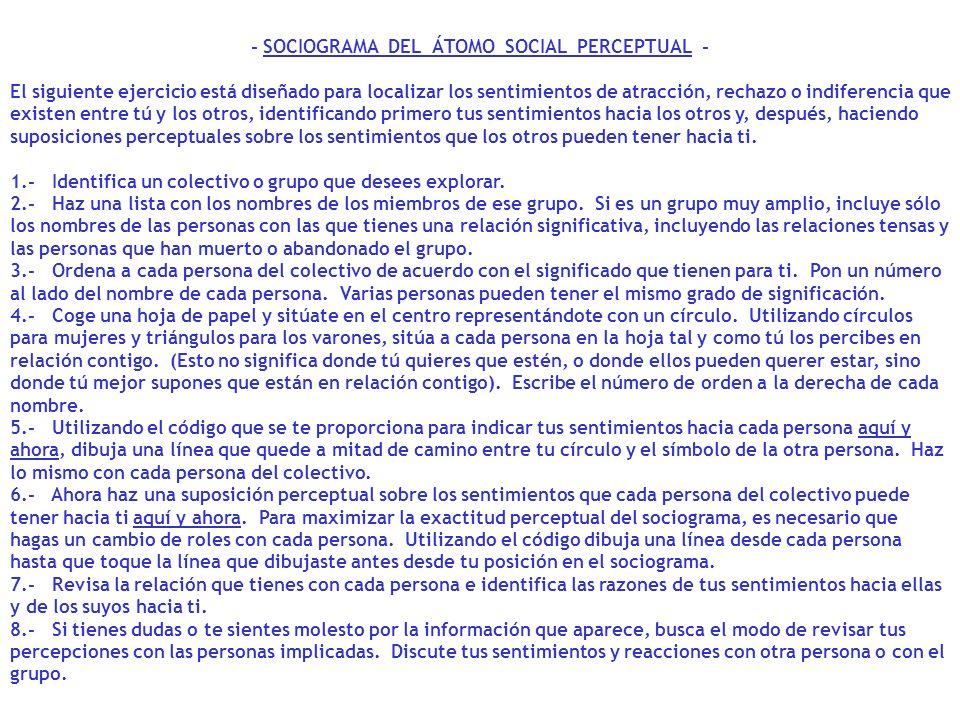 - SOCIOGRAMA DEL ÁTOMO SOCIAL PERCEPTUAL -