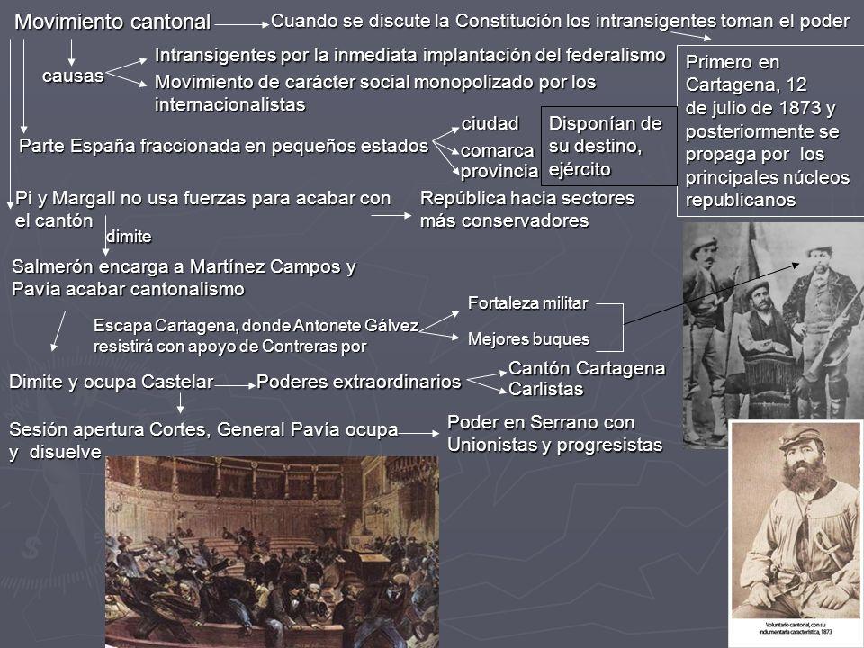 Movimiento cantonalCuando se discute la Constitución los intransigentes toman el poder. Intransigentes por la inmediata implantación del federalismo.