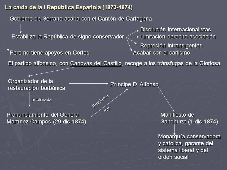 La caída de la I República Española (1873-1874)