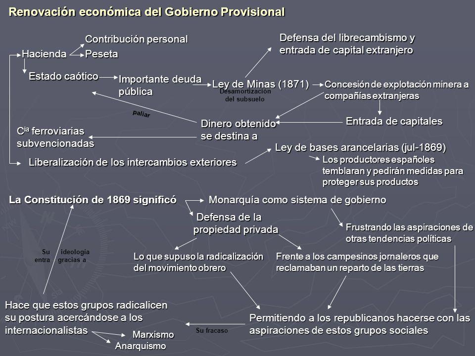 Renovación económica del Gobierno Provisional