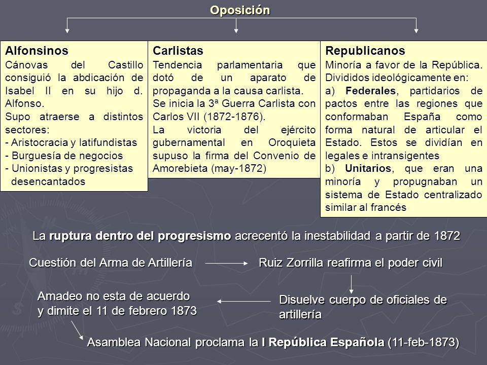 Cuestión del Arma de Artillería Ruiz Zorrilla reafirma el poder civil