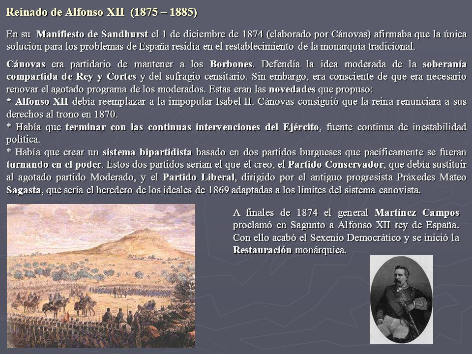 Reinado de Alfonso XII (1875 – 1885)