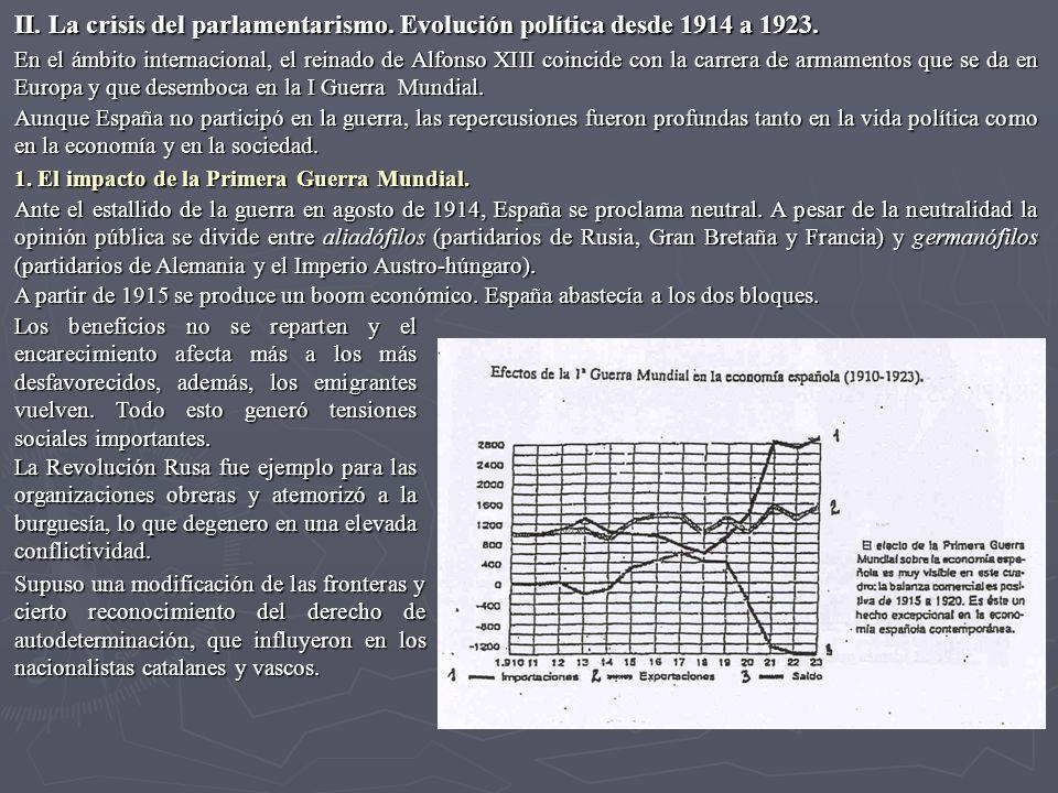 II. La crisis del parlamentarismo. Evolución política desde 1914 a 1923.