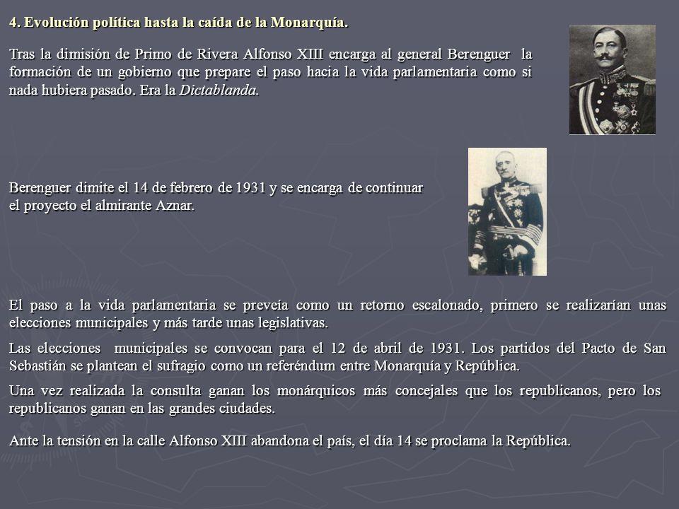 4. Evolución política hasta la caída de la Monarquía.