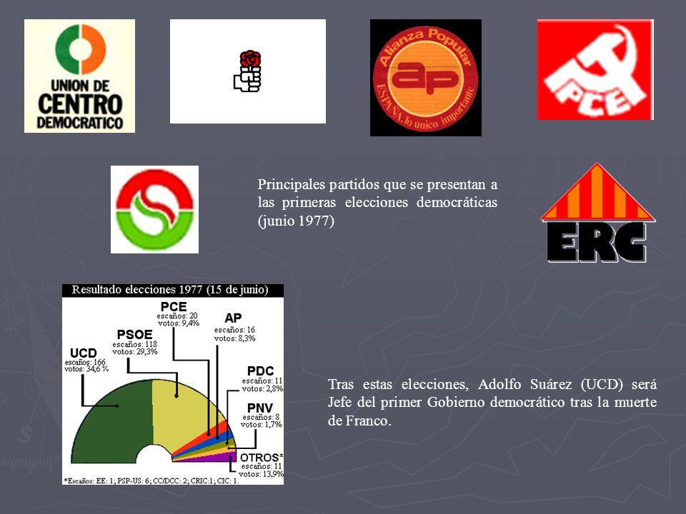 Principales partidos que se presentan a las primeras elecciones democráticas (junio 1977)