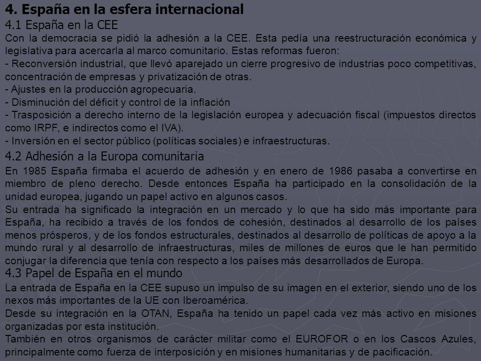 4. España en la esfera internacional