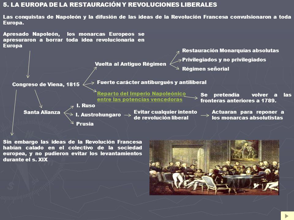 5. LA EUROPA DE LA RESTAURACIÓN Y REVOLUCIONES LIBERALES