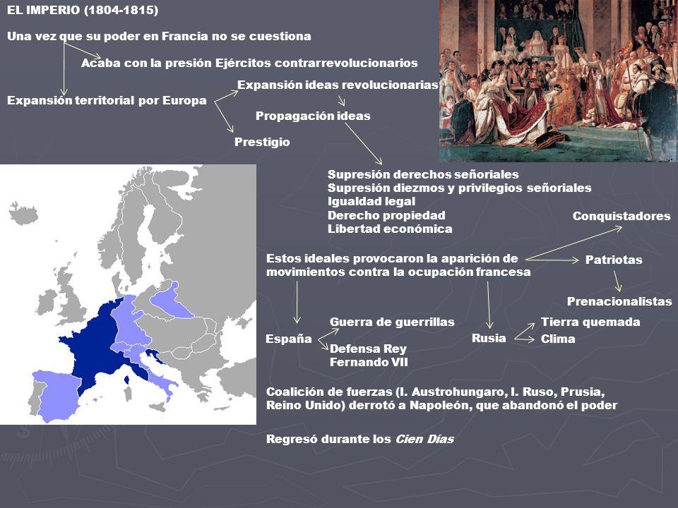 EL IMPERIO (1804-1815) Una vez que su poder en Francia no se cuestiona. Acaba con la presión Ejércitos contrarrevolucionarios.
