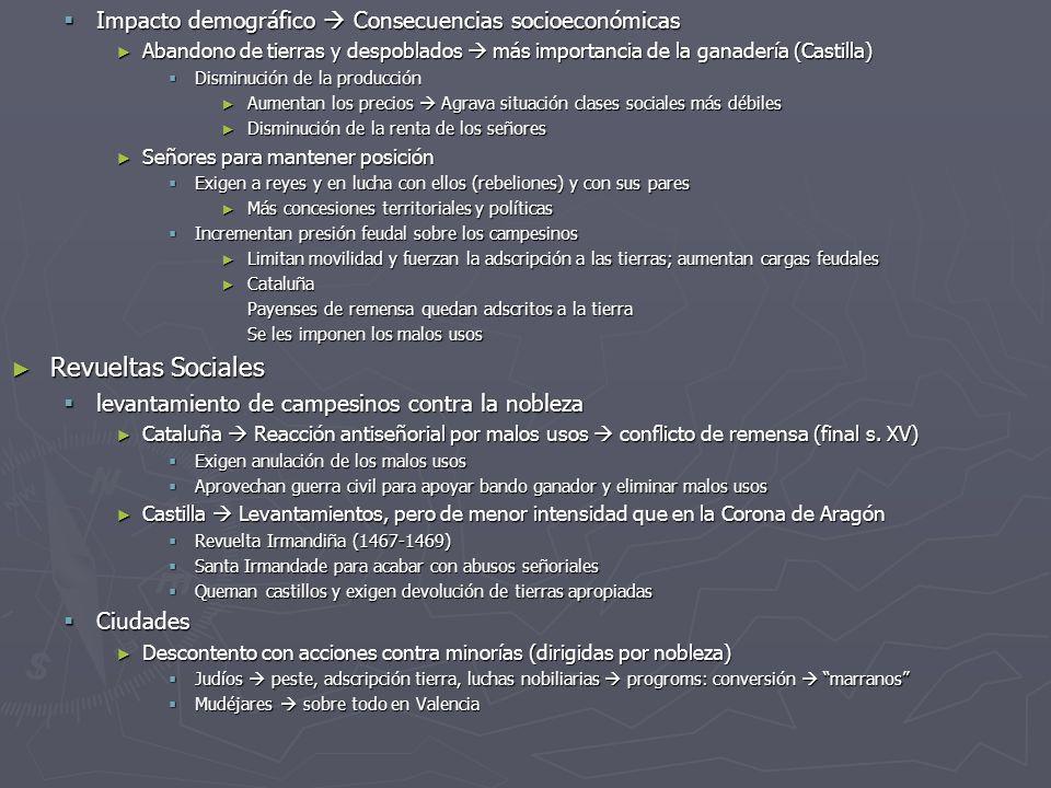 Revueltas Sociales Impacto demográfico  Consecuencias socioeconómicas