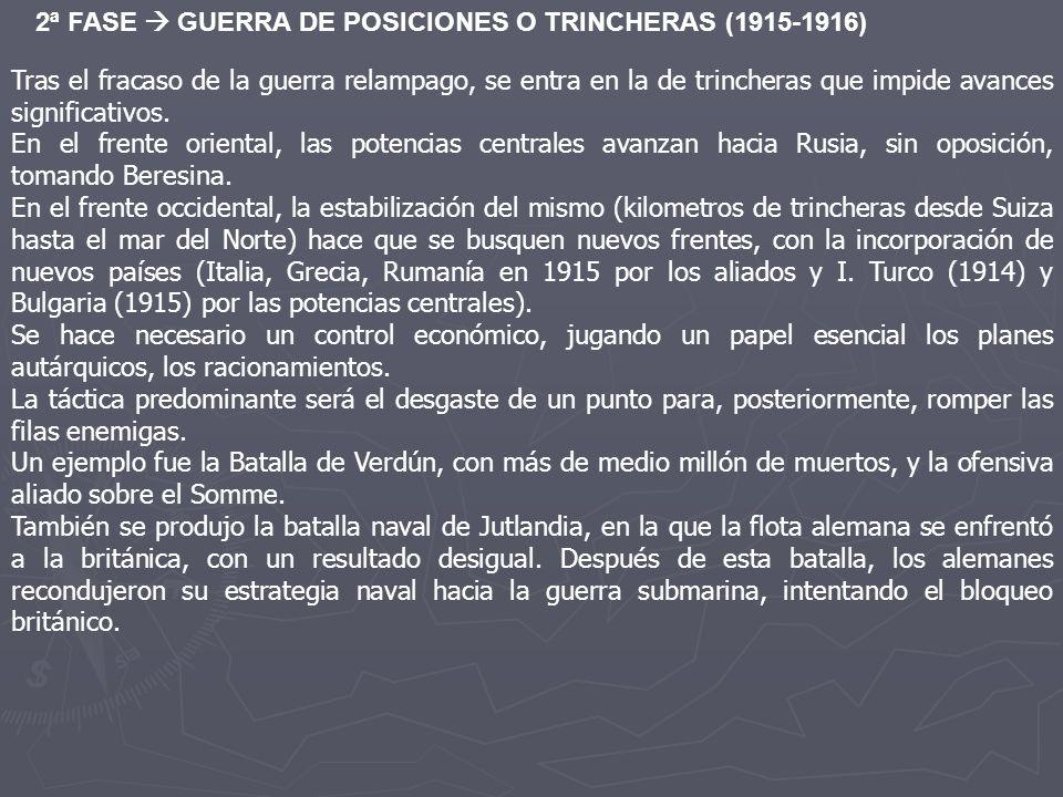 2ª FASE  GUERRA DE POSICIONES O TRINCHERAS (1915-1916)