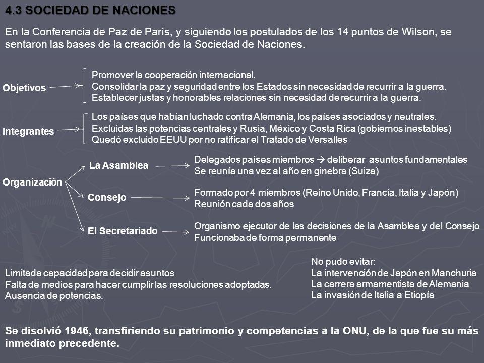 4.3 SOCIEDAD DE NACIONES