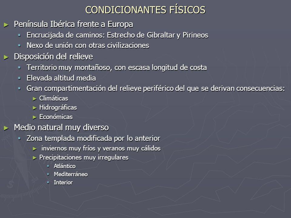 CONDICIONANTES FÍSICOS