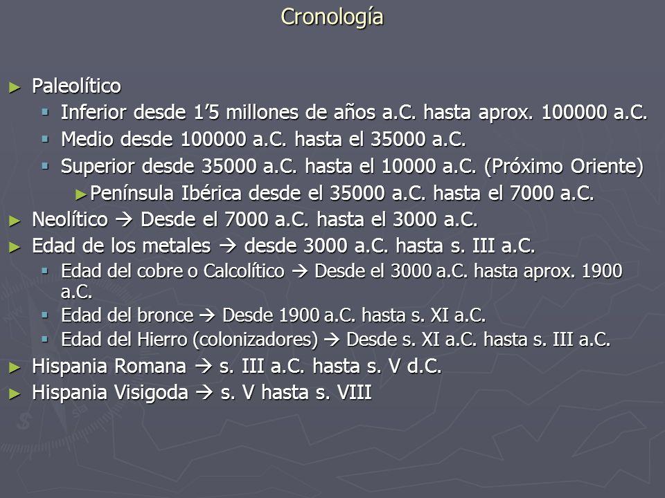 Cronología Paleolítico