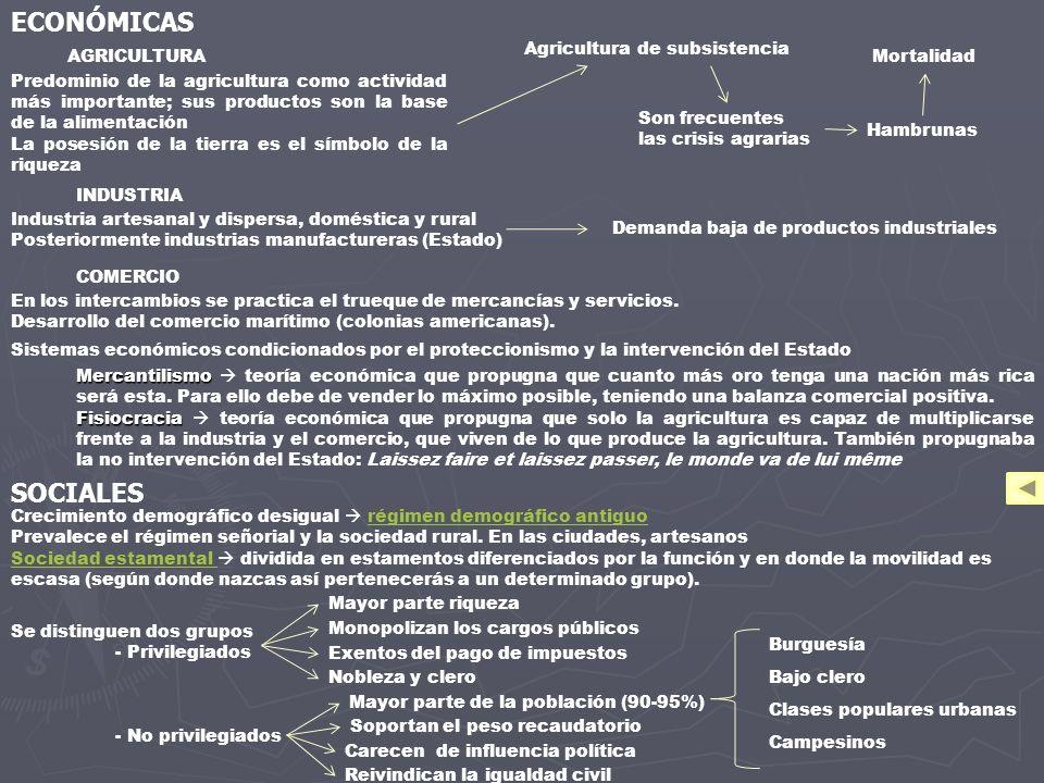 ECONÓMICAS SOCIALES Agricultura de subsistencia AGRICULTURA Mortalidad